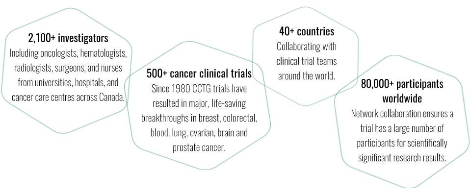 prostate cancer clinical trials canada)